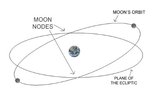 MoonNodes_sm